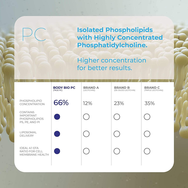 BodyBio PC Phosphatidylcholine + Phospholipids - 300 Tablet