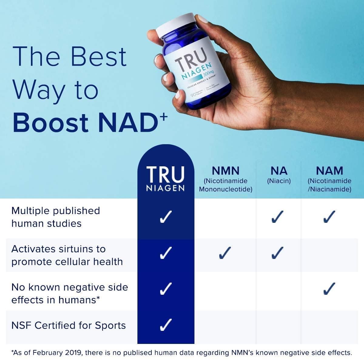 Tru Niagen NAD+ Booster Supplement - 90 Tablet