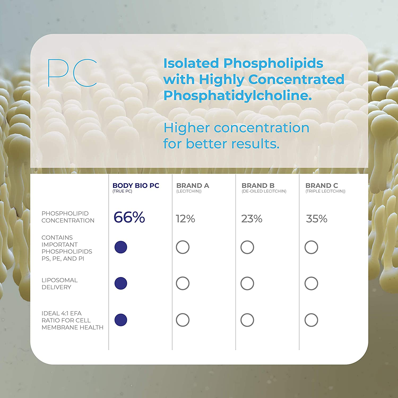 BodyBio PC Phosphatidylcholine + Phospholipids - 16 oz