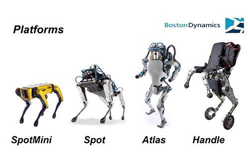 Boston Dynamics Ürünleri