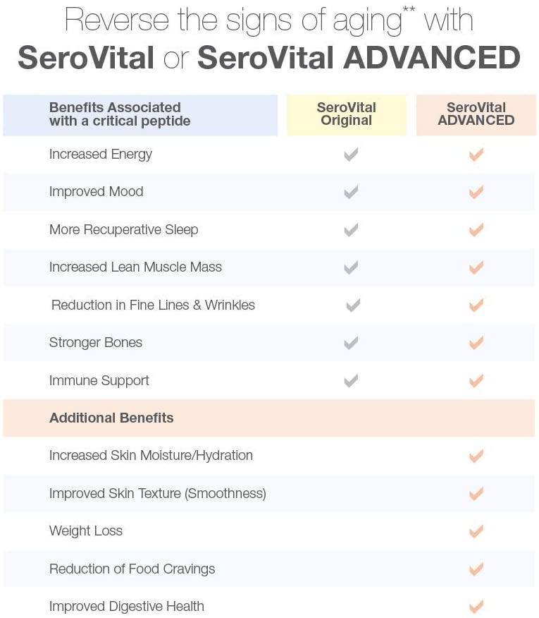 SeroVital Renewal Complex - 120 Tablet
